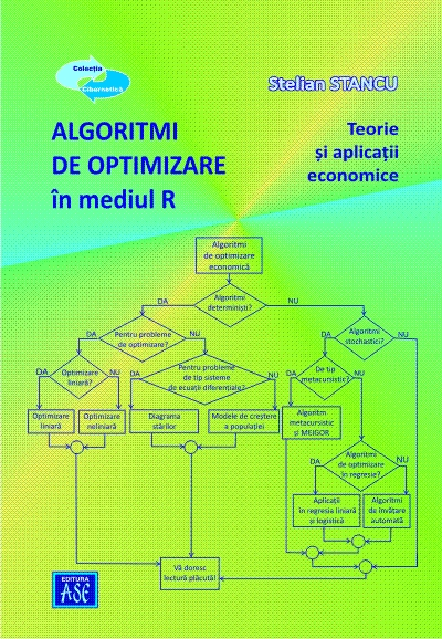 Algorithms of optimization in the R environment. Theory and economic applications